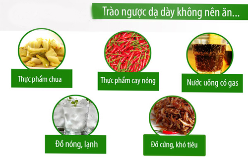trao-nguoc-thuc-an